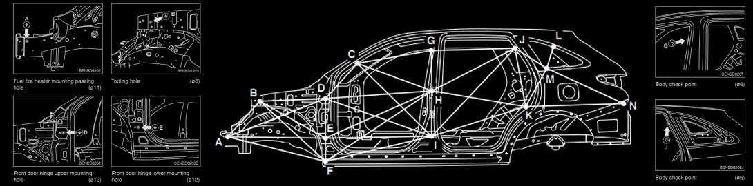 Размеры кузова ваз 2112 контрольные точки геометрии кузова