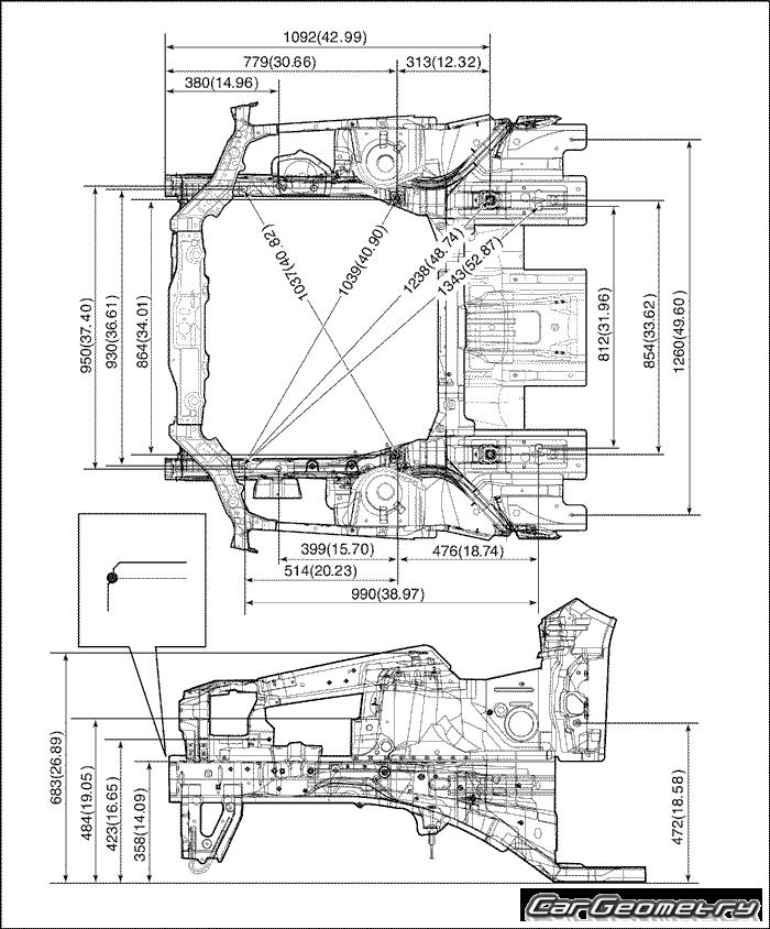 Геометрические размеры кузова