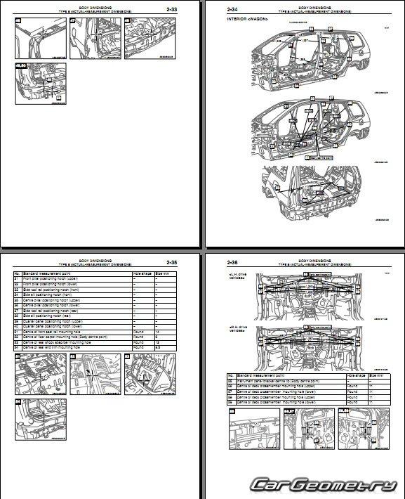 инструкция по эксплуатации вольво s40 ii
