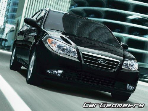 Hyundai Elantra Hd Руководство По Ремонту