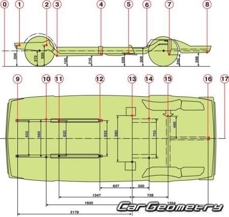 Контрольные точки геометрии кузова ваз 2109 видео