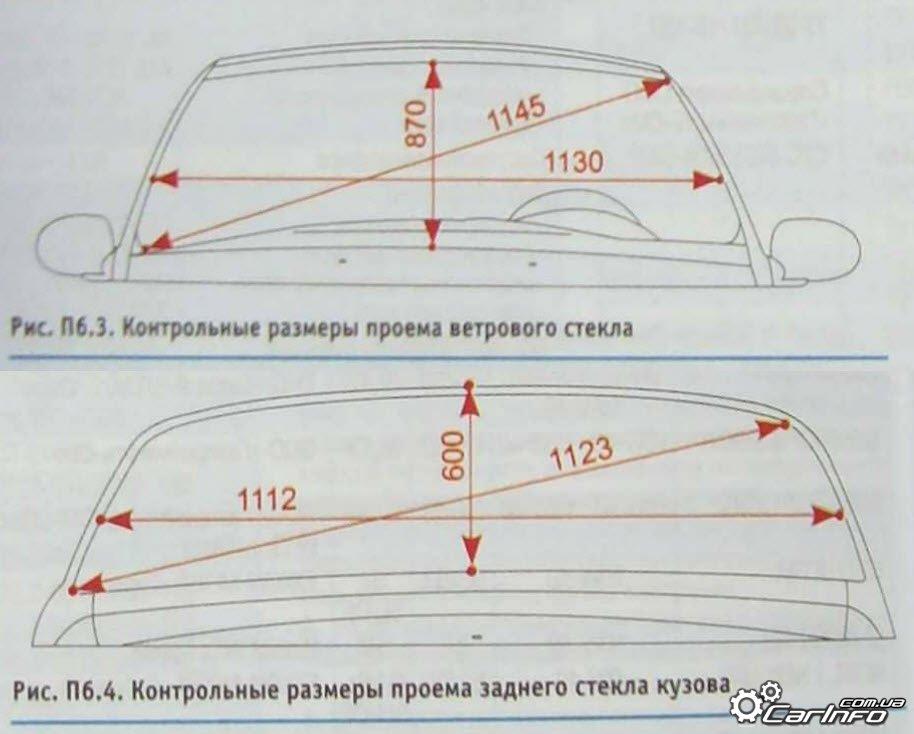 Фото №11 - размеры лобового стекла ВАЗ 2110
