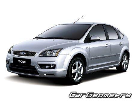 кузов ford focus 2