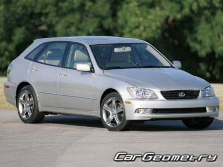 Кузовные размеры Lexus IS 300 SportCross 2001–2005 (GXE10) Collision Repair Manual