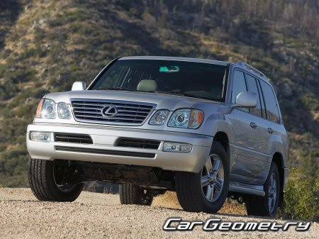 Размеры кузова Lexus LX470 1998-2007 (UZJ100) Collision Repair Manual