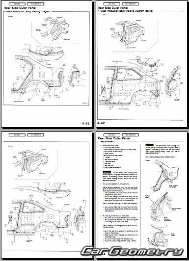 контрольные размеры кузова honda civic 1996-2000