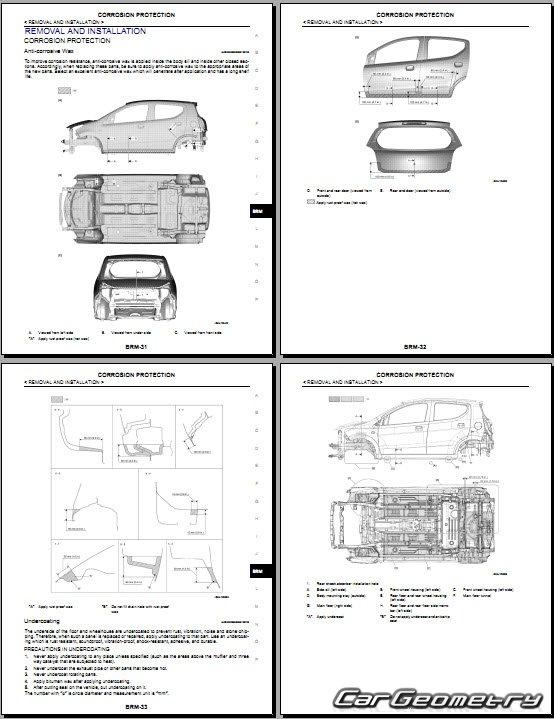 Nissan Pixo Razmeri Kuzova A