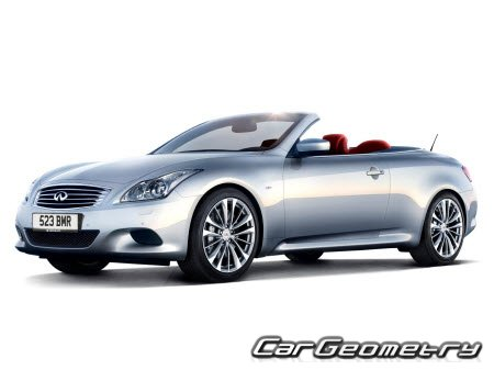 Размеры кузова Infiniti G37 Convertible (V36) 2009-2013 Body Repair Manual