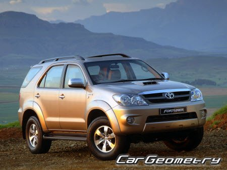 Toyota Hilux SW4 и Toyota Fortuner 2005–2011