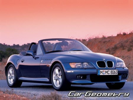 BMW Z3 (E36) Roadster 1995–2003 и BMW Z3 (E36) Coupe 1997–2003