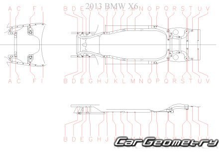 BMW X6 (E71) 2008-2015 Body dimensions