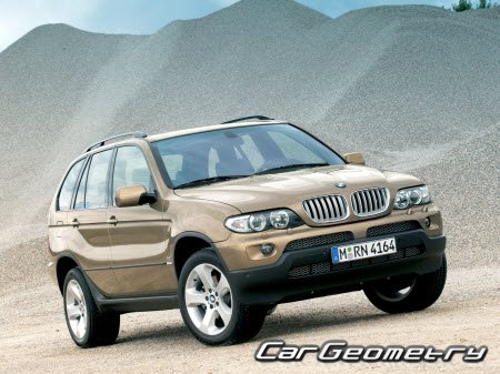 BMW X5 (E53) 2000-2006 Body dimensions