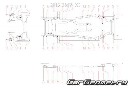 BMW X3 (F25) 2011-2017 Body dimensions