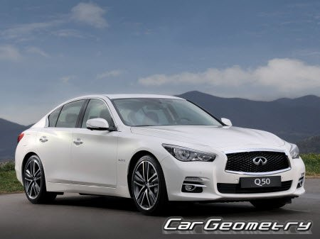 Infiniti Q50 (V37) 2013-2020 (2WD и AWD) Body Repair Manual