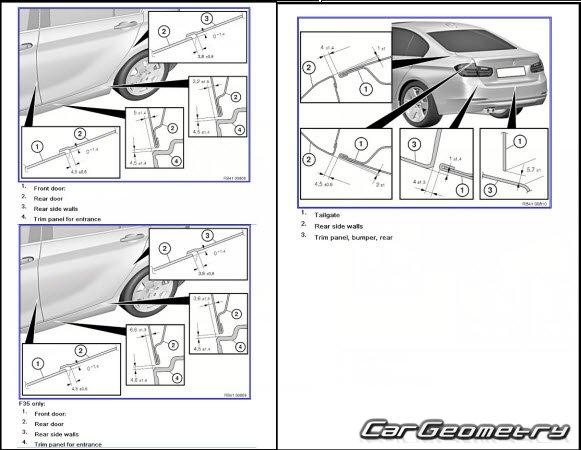 Геометрия Кузова E39 Скачать