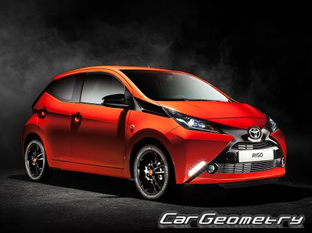 Toyota AYGO II � 2014 (KGB40, PAB40)  Collision Repair Manual