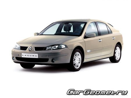 renault laguna ii hatchback wagon 2005 2007. Black Bedroom Furniture Sets. Home Design Ideas