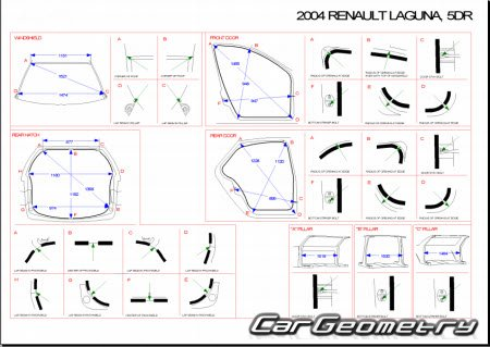 renault laguna ii 2001 2005 body dimensions. Black Bedroom Furniture Sets. Home Design Ideas