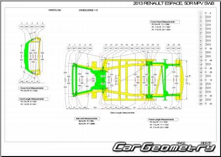 renault espace iv 2003 2013 body dimensions. Black Bedroom Furniture Sets. Home Design Ideas