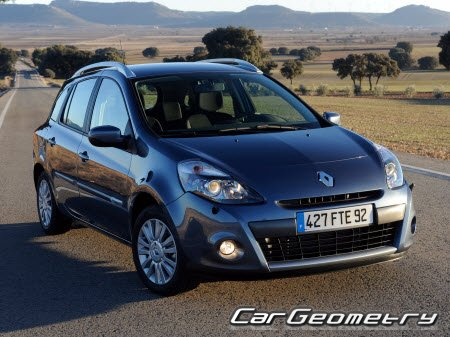 Renault Clio Estate 2008-2013