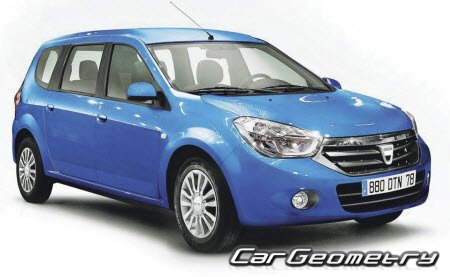 Dacia Lodgy (J92) 2012-2020