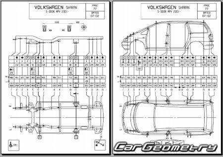 volkswagen sharan typ 7m 2004 2010. Black Bedroom Furniture Sets. Home Design Ideas