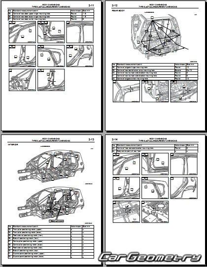 геометрия кузова митсубиси кольт