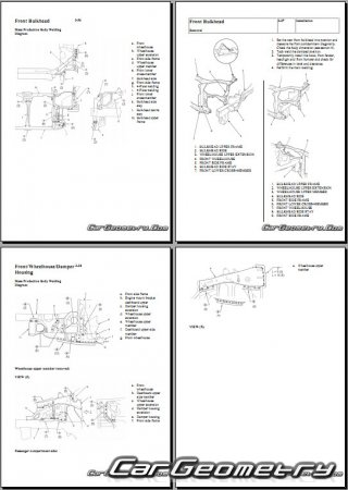 Honda Civic 5DR (EU) 2001-2005 Body Repair Manual