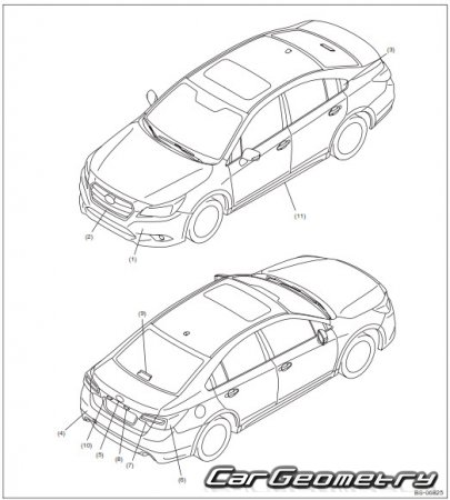 Subaru Legacy с 2014 и Subaru Outback Body Repair Manual
