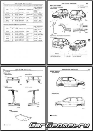 Mitsubishi Space Wagon и Mitsubishi Space Runner 1997–2003 Body Repair Manual
