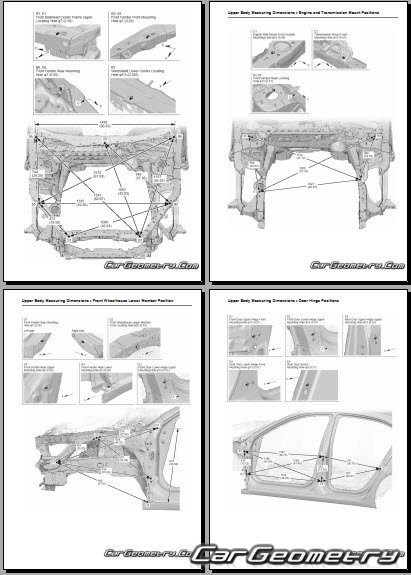 Кузовные размеры Acura TLX с 2014 Body dimensions
