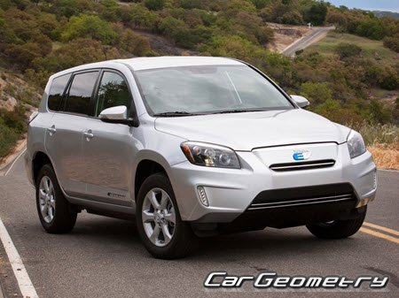 Toyota RAV4 EV (QEA38) 2012-2014 Collision Repair Manual