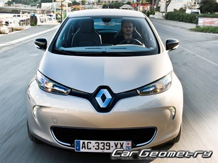 renault zoe 2012 2016 body dimensions. Black Bedroom Furniture Sets. Home Design Ideas