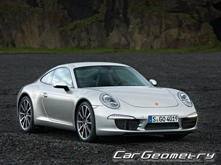 Porsche 911 Carrera Coupe (991) 2011-2018