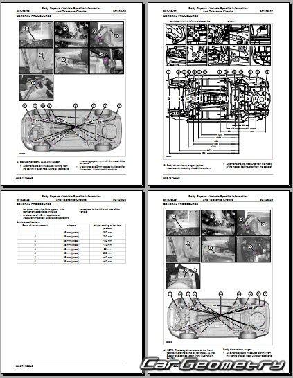 кузовные размеры ford focus ii