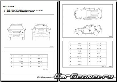 Chevrolet Captiva 2006–2011 Body dimensions