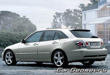 Скачать контрольные точки кузова Toyota размеры кузова