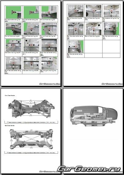 BMW - схемы электрооборудования