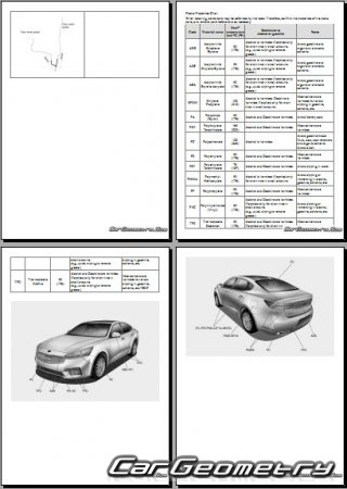 Геометрия кузова Kia Cadenza (YG) с 2017 Body shop manual