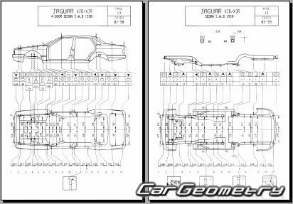 Jaguar XJ8 (X308) 1997–2003 (WB 2870, LWB 2995) Body dimensions