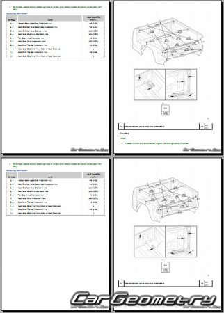 Toyota Tundra (UPK51-56, USK51-57 series) 2017-2021 Collision Repair Manual