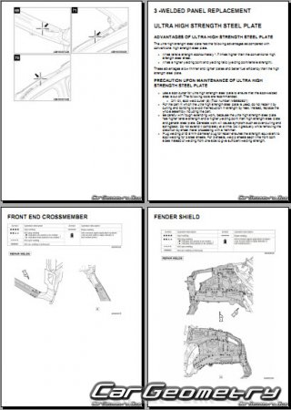 Кузовные размеры Mitsubishi Eclipse Cross 2017-2021 Body Repair Manual