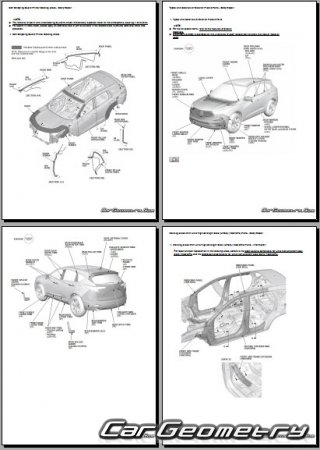 Размеры кузова Acura RDX 2018-2023 Body Repair Manual