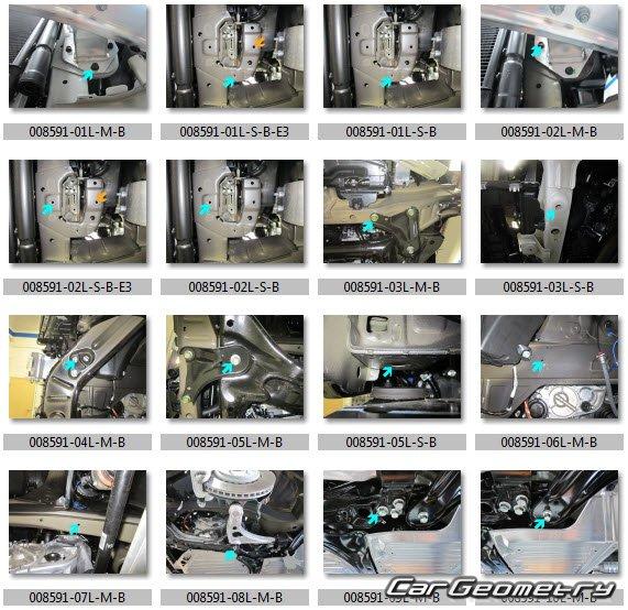 Кузовные размеры Acura MDX (YD3, YD4) 2017-2019