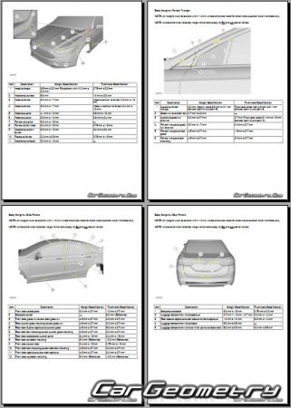 Размеры кузова Ford Fusion 2016–2020 Body dimensions