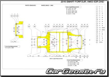 Smart ForFour (W453) 2015–2020 Body dimensions