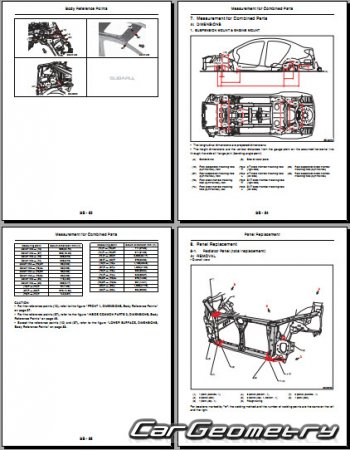 Размеры кузова Subaru WRX STI с 2018 (Subaru WRX USA) Body Repair Manual