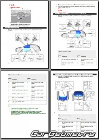Toyota Corolla Hatchback 2019–2025 Collision Repair Manual
