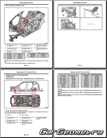 Кузовные размеры Subaru Forester (SK) 2019-2024 Body Repair Manual