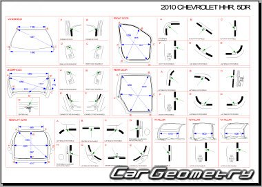 Размеры кузова Chevrolet HHR 2006–2011 Body dimensions